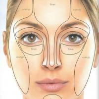 Ставим правильные диагнозы заболеваний по коже лица