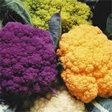 Рецепты с цветной капустой