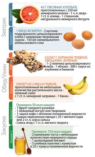Что кушать при диете на завтрак